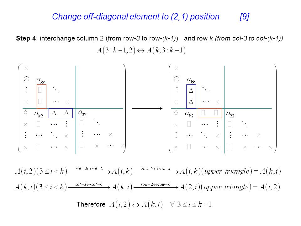 Change off-diagonal element to (2,1) position [9]